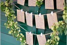 Hochzeit - Sitzplan