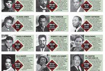 Black History for NAHS
