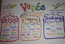 ideas in english