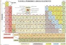 tavola periodica degli elementi grande formato 200x140
