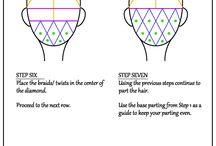 Parting natural hair