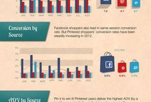 e-commerce - social media - seo / Everything which is related to e-business
