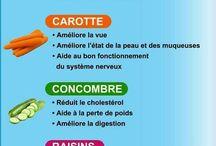 Trucs Et Astuces...