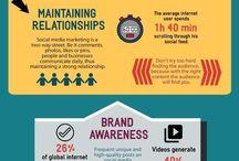 Üzleti marketing