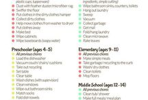 Chore for kids ideas