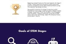 STEM / STEAM