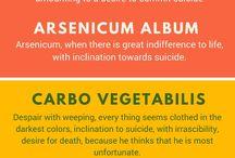 Suicide facts