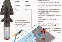 Military & Aircrafts