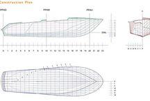 Model tekne