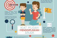 Indonesia Education Tips n' Information