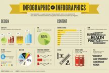 Infographics / Pretty & useful. Or just funny. / by Sai / Rebecca