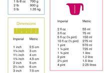 Baking Measurement