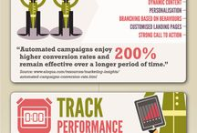 Roundhouse Infographics / Custom infographic and information design from Roundhouse Creative