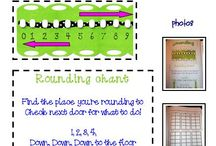Math - Rounding/Estimation / Ideas and inspiration for teaching students how to round/estimate.