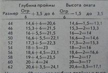 таблица проймы и оката рукава