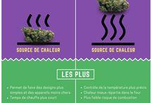 Différence entre chauffage à conduction et à convection