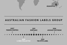 #brands