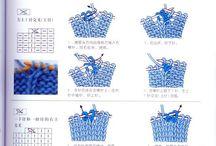 Knitting - Symbols
