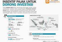 Infografik Katadata / Infografik Katadata berisi semua informasi tentang infografik ekonomi dan bisnis yang terjadi di Indonesia