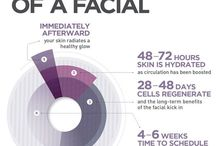 all about facials