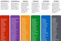 Blooms Taxonomy Verbs and other educational stuff
