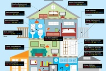 Remodelaholic / Be your own decorator!  Ideas, resources and materials for home remodeling!  / by My Momma Told Me  |  Kristen