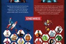• MARVEL • / Avengers and Loki ❤