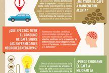 el cafe y el cerebro