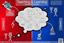 Teaching and Learning Mindset