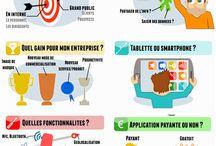 Mobile & tourisme / Chiffres clés et bonnes pratiques en matière de mobile dans le secteur du tourisme