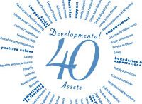 Development: Youth / Resources & Websites