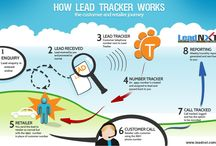lead tracking cycle