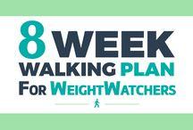 WW SmartPoints 2017 (Weight Watchers)