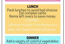 Diet meals pcos