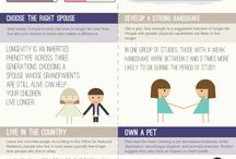 Health advice and info
