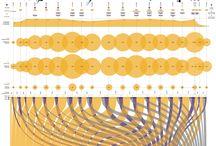 Big Data/ Grandes Infográficos
