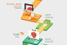 Infografismos