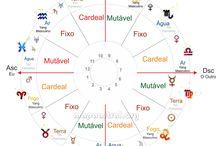 Astrologia ♈♉♊♋♌♍♎♏♐♑♒♓