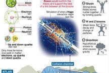 QUANTUM PHYSICS & SCIENCE
