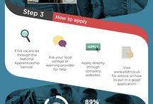 Pathway to Apprenticeship: Work - Earn - Learn / Apprenticeship Information / by Karen Kloibhofer