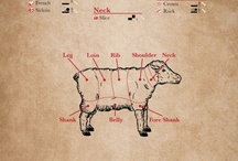 Know Your Lamb Cuts