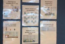 Bao - Rijke leeromgeving / Tips en ideeën voor het creëeren van een rijke leeromgeving in de klas.
