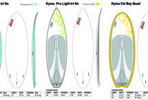 SURF-SUP-SAILS / Design on boards and sails with Illustrator