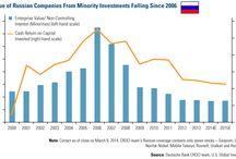 Russia GDP iconographics / Russia GDP, statistics