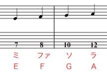 ギター講座オンライン本編(弾いて学ぶ音楽理論)
