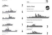 vojenské lodě