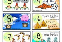 Multiplication-math