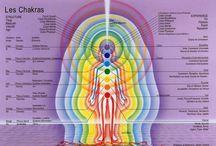 Chakras, corps subtils et aura