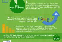 Video marketing / Video marketing tips and ideas. Ideas y trucos de  video marketing.