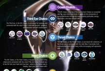 Chakras / All things chakra :)